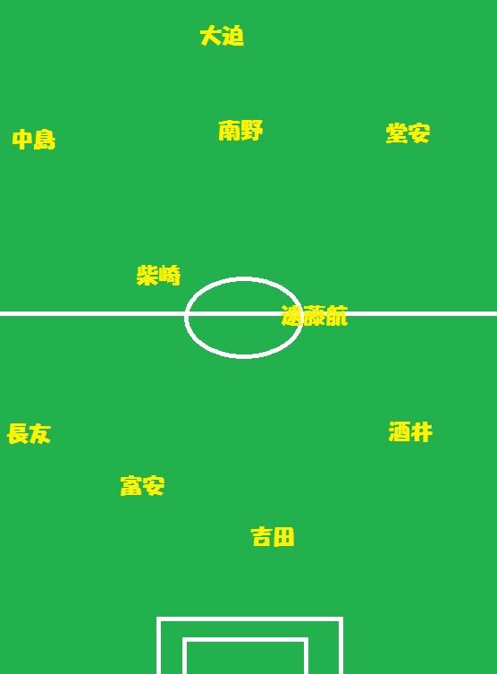 日本代表現行布陣2001811.jpg